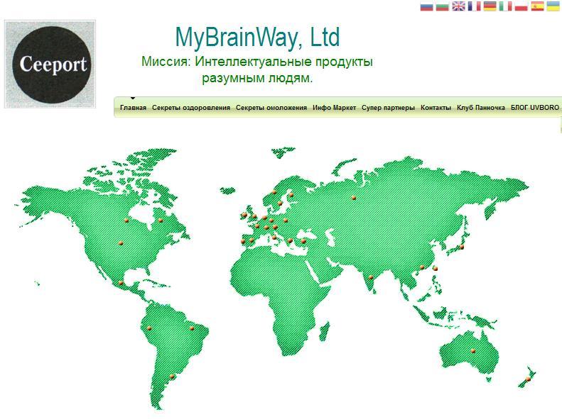 306 MyBrainWay - интелектуальные продукты